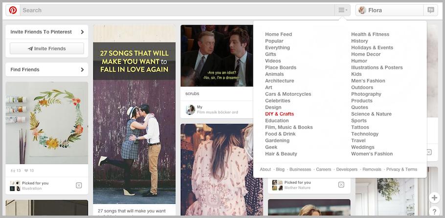 En guide till Pinterest. Flora Wiström Metro Mode
